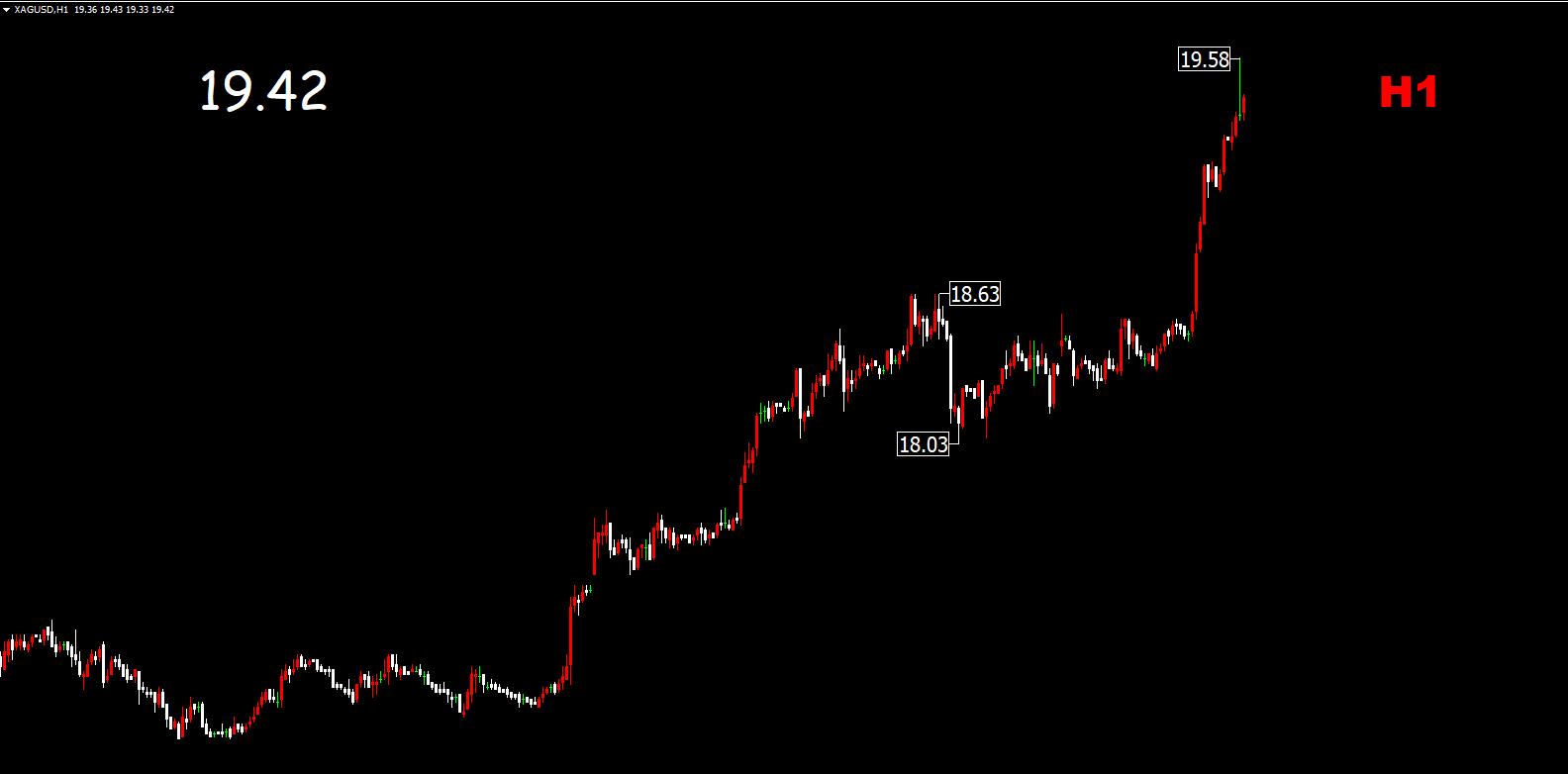 0904白银市场分析.png
