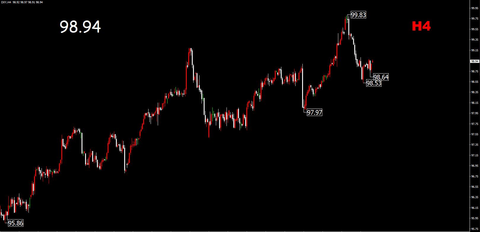 美元指数分析0909.png