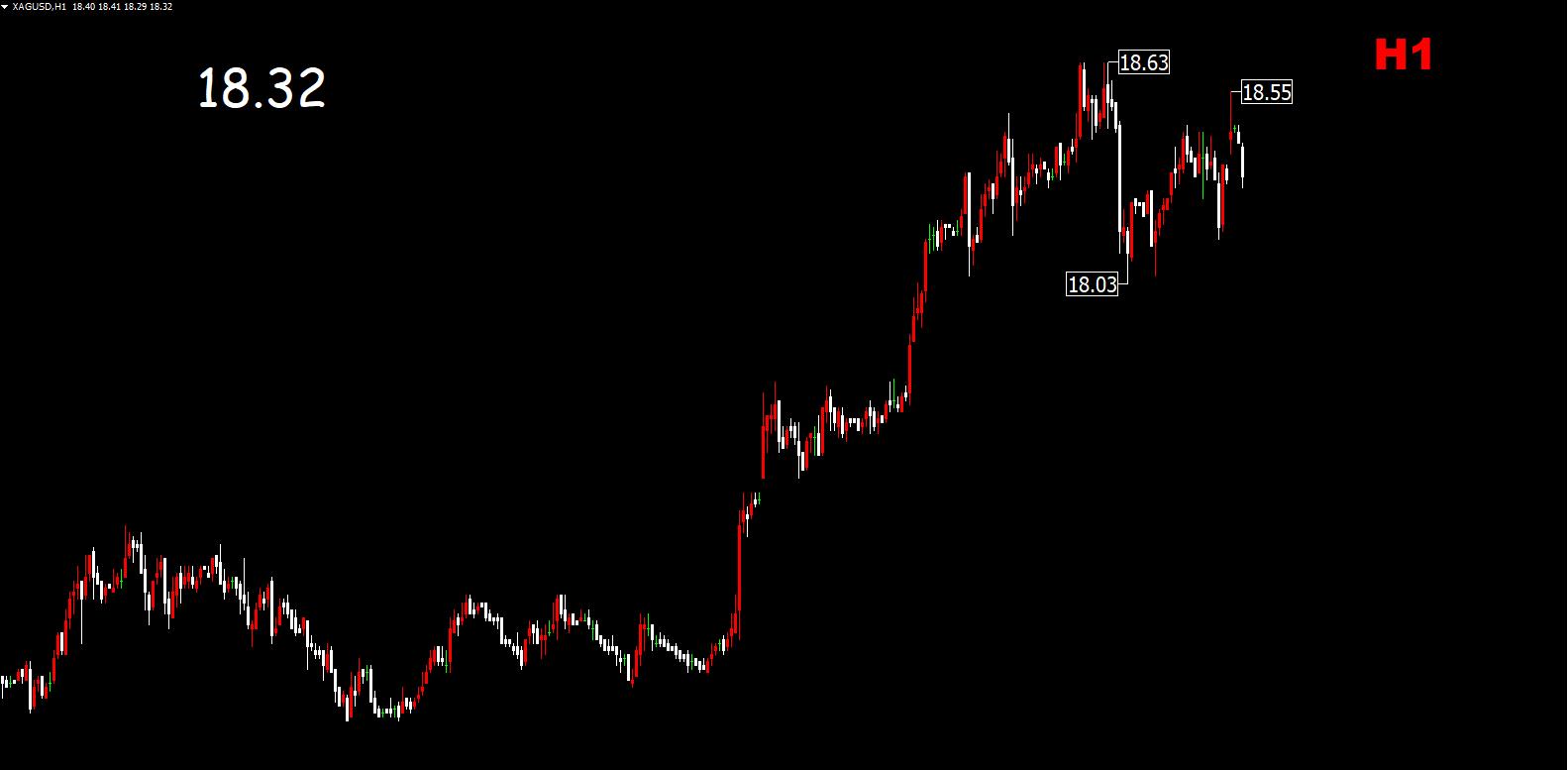 白银市场分析.png