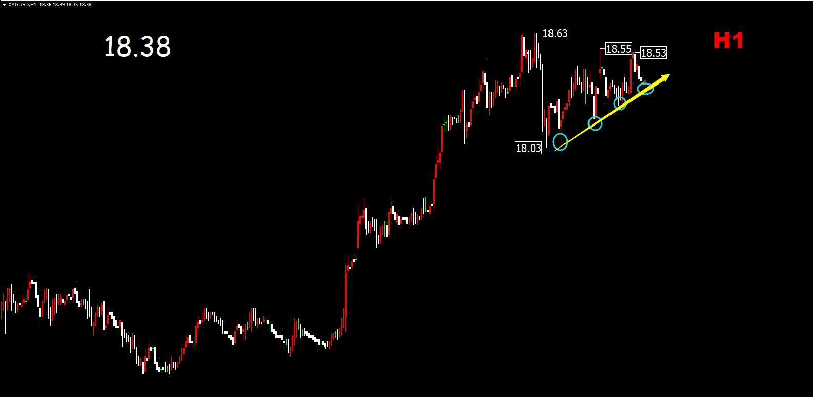 黄金市场分析0903.png