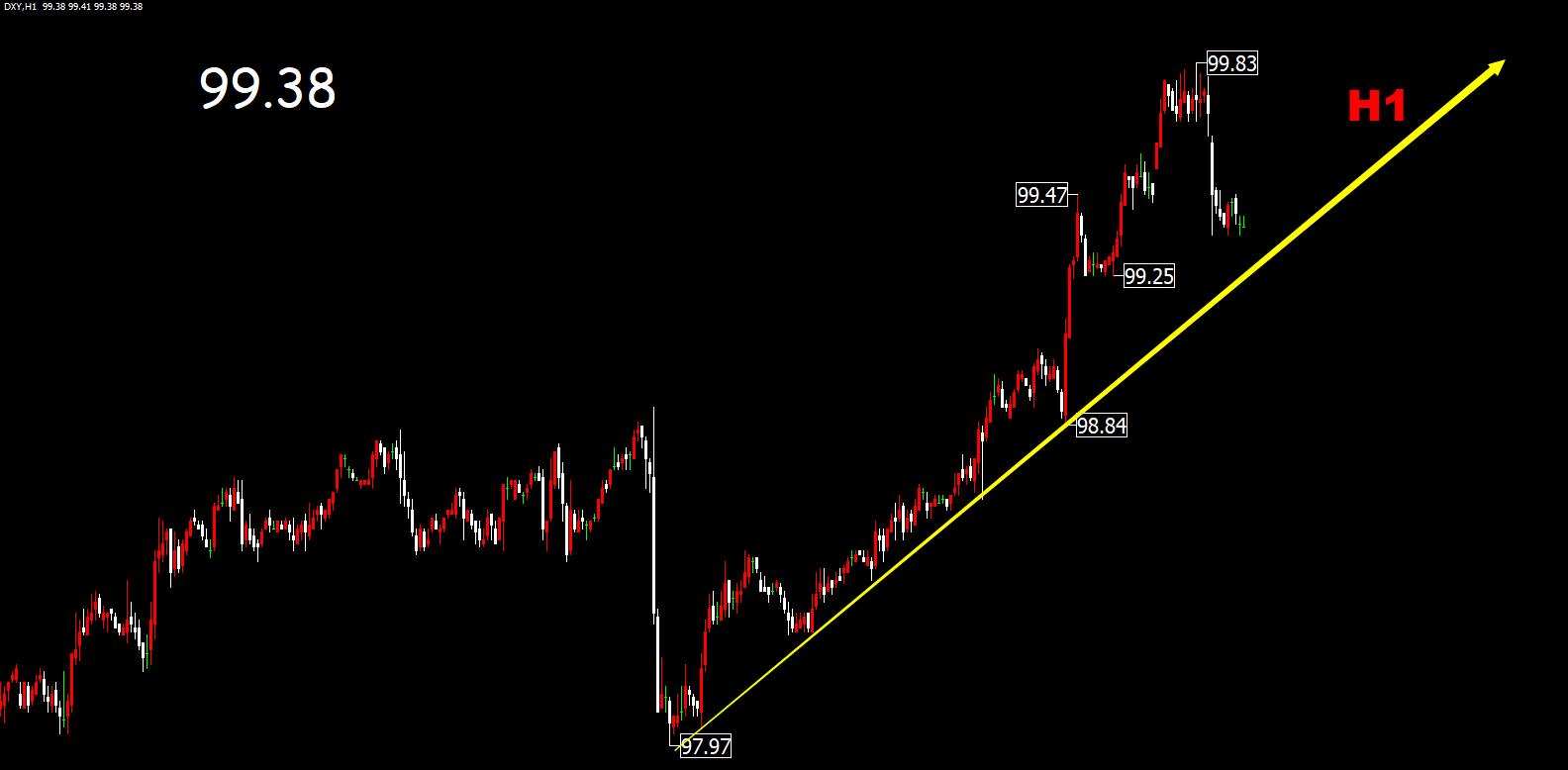 美元指数分析0904.png