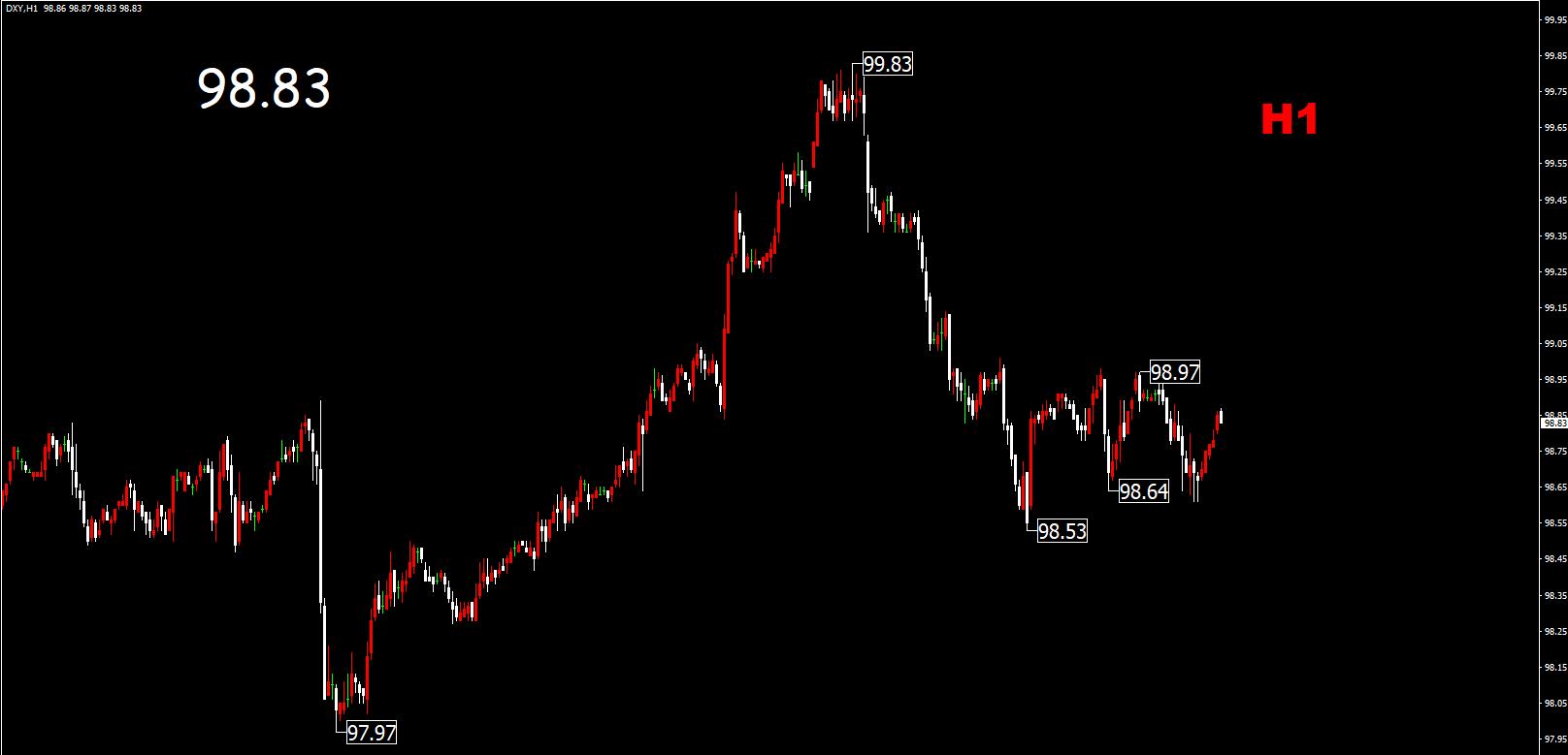 美元走势分析0910.png